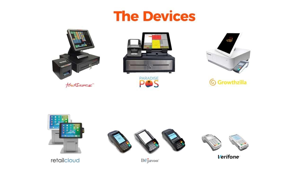 collage of POS devices